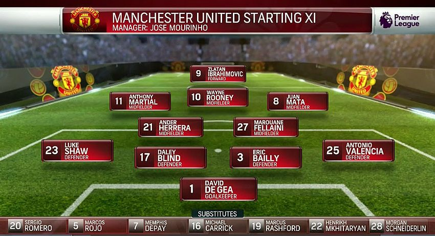 Manchester United starting lineup
